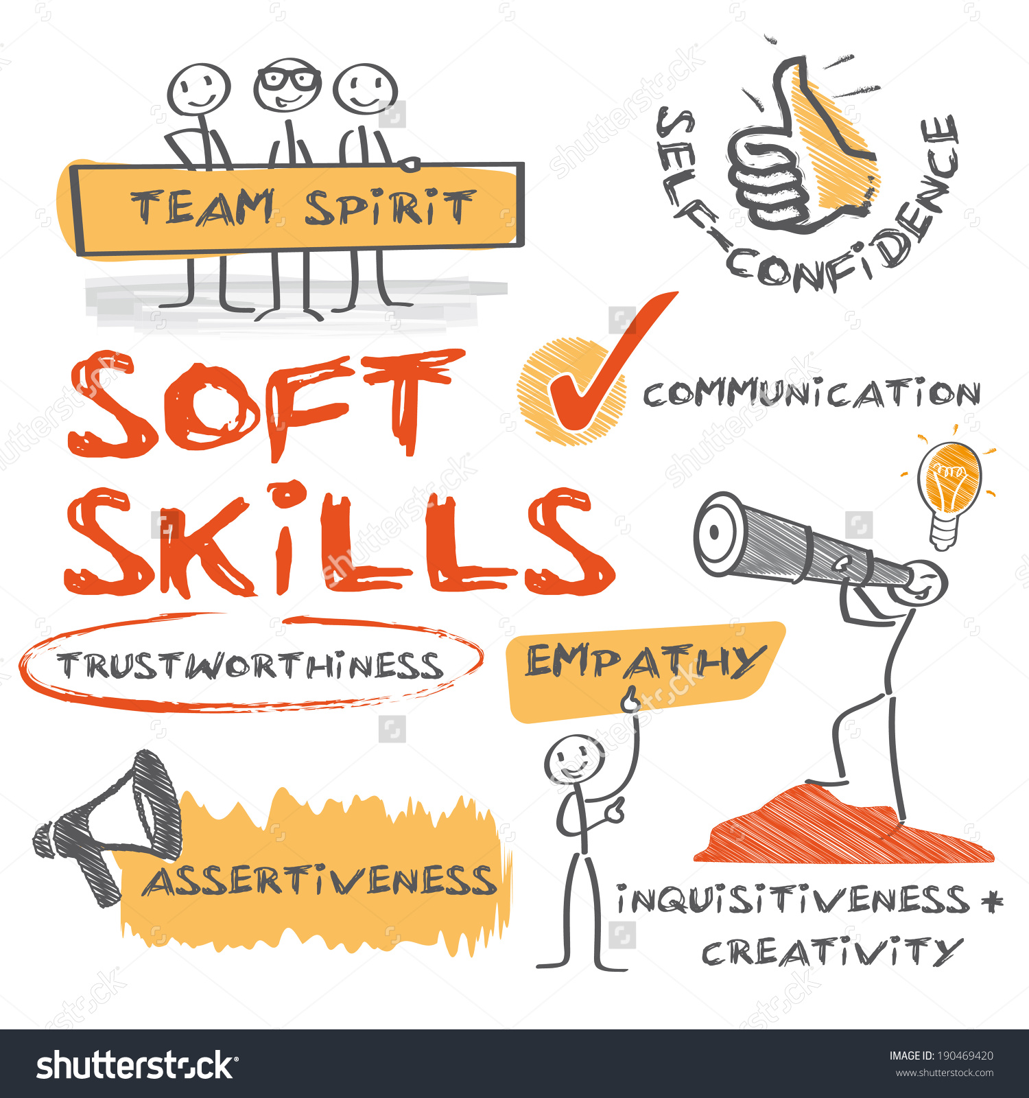 Lovely Blog44.0 Regard To Soft Skills List